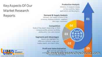 Tara Gum Market | Global Industry Analysis By Trends, Size, Share, Company Overview, Growth And Forecast By 2026 - Market Research Publicist