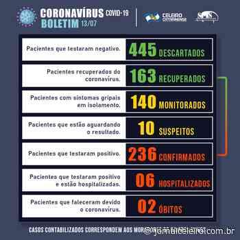 Campos Novos confirma 236 casos confirmados com 163 recuperados de Coronavírus - Jornal O Celeiro