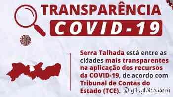 Serra Talhada comemora posição no ranking de transparência da Covid-19 do TCE-PE - G1