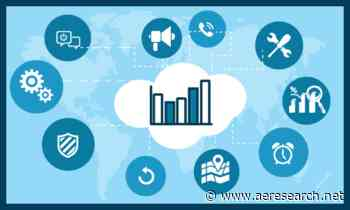 Virtual Reality Software Industry Market: Development Factors and Investment Ana - News by aeresearch