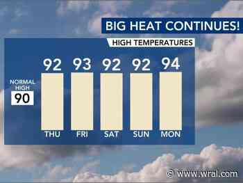 Weeklong stretch of 90-degree days continues through weekend
