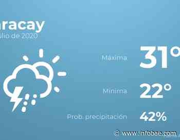 Previsión meteorológica para Maracay - infobae