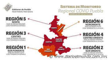 Tehuacán y Tecamachalco en rojo por COVID-19 y con tendencia al alza - Diario El Mundo de Córdoba