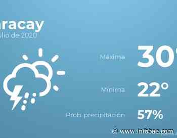 Así será el tiempo en los próximos días en Maracay - Infobae.com