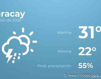 Previsión del tiempo para Maracay - infobae