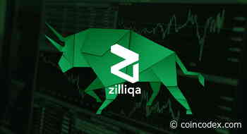 Zilliqa Price Analysis - ZIL Surges By 25.5% And Creates Fresh 2020 High Against BTC | CoinCodex - CoinCodex