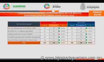 Presenta Chilpancingo un rebrote importante en trasmisiones de Covid-19 - La Jornada Guerrero
