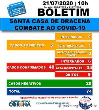 Santa Casa de Dracena atualiza casos de covid-19 no hospítal - Portal Regional Dracena
