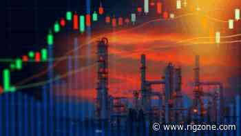 Oil Prices Nearly Flat for the Day