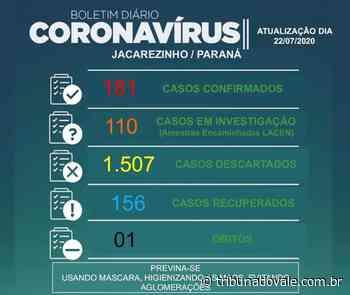 Jacarezinho confirma mais dois casos de Covid-19 - Tribuna do Vale
