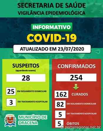 COVID 19 em Dracena tem mais sete novas confirmações - Portal Regional Dracena