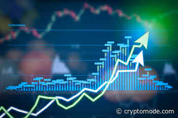 ABBC Coin Price Pump Continues With Another 60% Gain - Crypto Mode