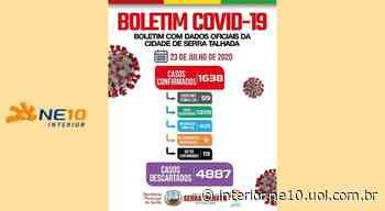 Serra Talhada tem 1.638 casos confirmados da covid-19 - NE10 Interior