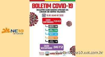 Covid-19: casos confirmados sobem para 1.242 em Serra Talhada - NE10 Interior