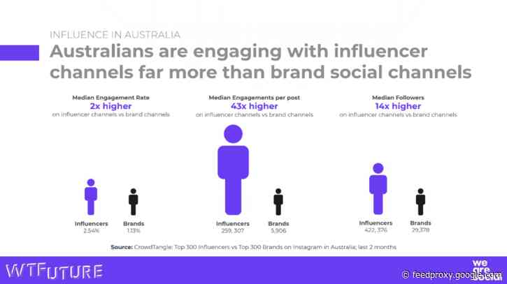Australia leads the way with transparency for influencer marketing