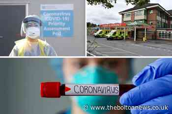 Coronavirus cases in Bolton continue to rise - The Bolton News