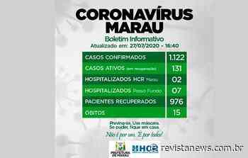 Marau confirma 15º óbito e 5 novos casos de coronavírus — Revista News - Revista News