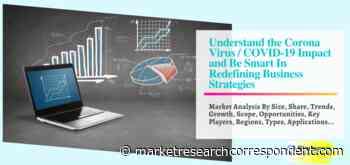 Vegetable Chutney Market Seeking Excellent Growth Forecast to 2027 | Stonewall Kitchen, The Virginia Chutney Company - Market Research Correspondent
