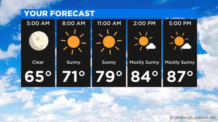 Pittsburgh Weather: Sunshine And Warm Temperatures On Wednesday
