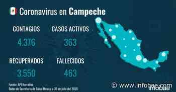 Campeche registra seis muertos por COVID-19 en el último día - infobae