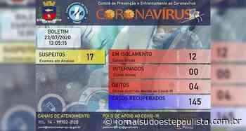 Piraju tem 161 casos de covid-19 e 145 recuperados - Jornal Sudoeste Paulista