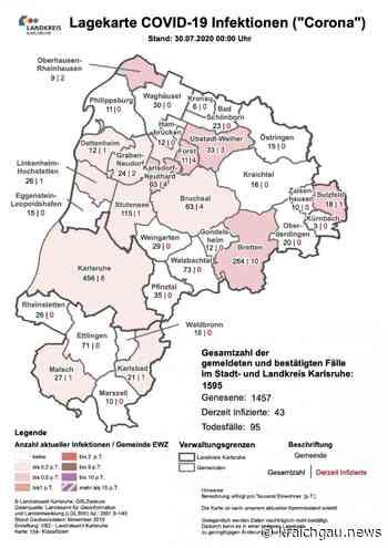 Coronavirus in der Region (Stand: 30. Juli): Coronavirus in Bretten, Landkreis Karlsruhe, dem Enzkreis und Rhein-Neckar-Kreis - Bretten - kraichgau.news