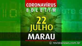 Marau confirma 96 novos casos de coronavírus - Revista News