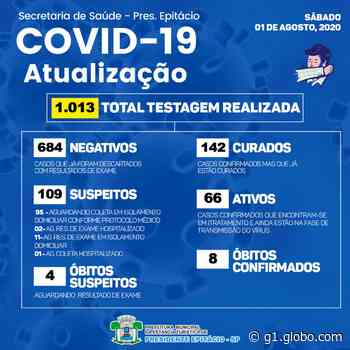 Casos de coronavírus confirmados na região de Presidente Prudente em 1º de agosto - G1
