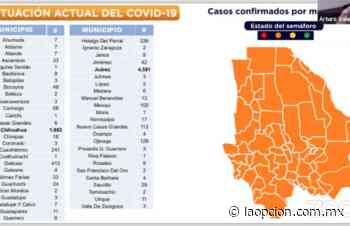 Confirman 10 casos nuevos de COVID-19 en Parral - La Opcion