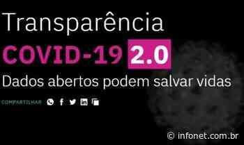 Aracaju e SE ficam entre piores colocados em transparência da Covid - Infonet