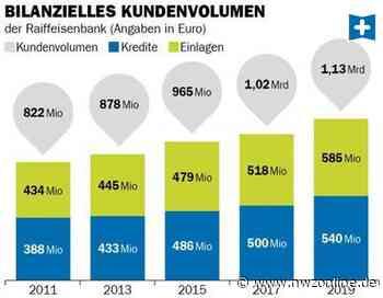 Raiffeisen-Volksbank Varel-Nordenham: Gewinne blieben 2019 trotz Krise stabil - Nordwest-Zeitung