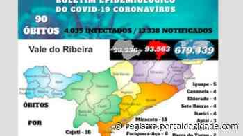 Cajati, Registro e Miracatu concentram metade das 90 mortes por Covid-19 no Vale - Adilson Cabral