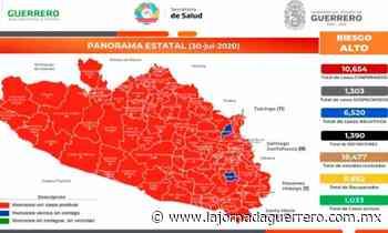 San Miguel Totolapan registra su primer caso de Covid-19, reporta la Ssa estatal - La Jornada Guerrero