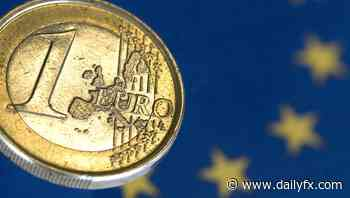 Euro Forecast: EUR/USD Outlook Still Bright After Six Weeks of Gains - DailyFX