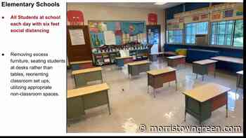 Morris School District teachers, county association, say September reopening is too risky - Morristown Green