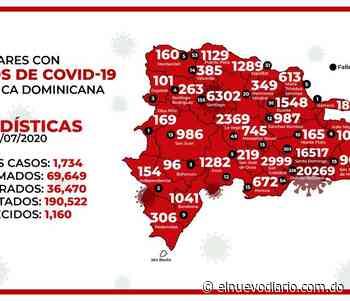 De los 305 casos positivos de coronavirus en Pedernales, 131 fueron reportados este viernes - El Nuevo Diario (República Dominicana)