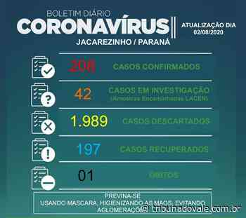 Jacarezinho tem mais três casos de Covid-19 confirmados neste domingo - Tribuna do Vale
