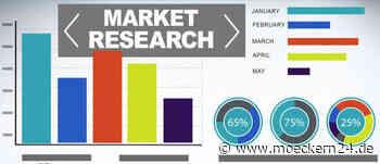 Globaler Stomapflegezubehör Markt 2020 Verschiedene Fertigungsindustrien: B. Braun Melsungen, Coloplast, ConvaTec, Hollister, 3M, ALCARE, EuroMed - Möckern24