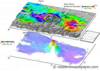 InSAR Market to witness astonishing growth with Key Players | MDA, European Space Agency, Tele-Rilevamento Europa - Research Newspaper
