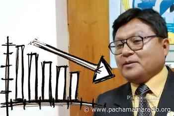 GORE Puno solo gastó 44.5% del presupuesto para COVID-19 - Pachamama radio 850 AM