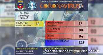 Piraju tem 143 recuperados do coronavirus e 12 ativos com a doença - Jornal Sudoeste Paulista