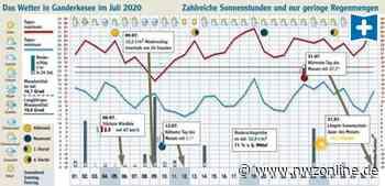 Wetterstatistik Für Ganderkesee: Hochsommer beschert bislang kaum Badewetter - Nordwest-Zeitung