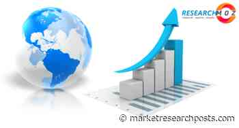 Toys and Games Market 2020 Key Methods, Historical Analysis, Application, Technology, Trends And Opportunities - Market Research Posts