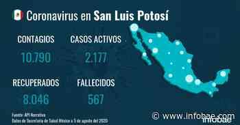 San Luis Potosí reporta 20 muertes por COVID-19 y la cifra asciende a 567 - infobae