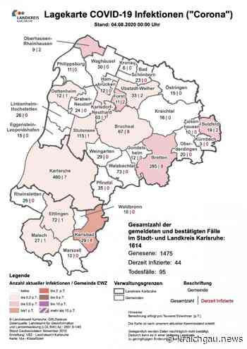 Coronavirus in der Region (Stand: 4. August): Corona in Bretten, Kreis Karlsruhe, Rhein-Neckar- und Enzkreis - Region - kraichgau.news