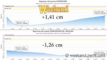 ¡Insólito! Río Uruguay: en Entre Ríos crece 1,41 m y pierde 1,26 - Weekend