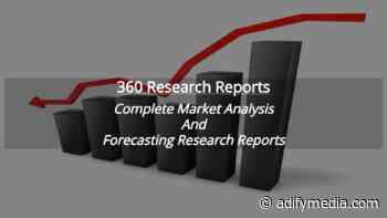COVID19 Impact Analysis: Canoeing and Kayaking Equipment Market Analysis by Key Manufacturers, Production ... - Adify Media News