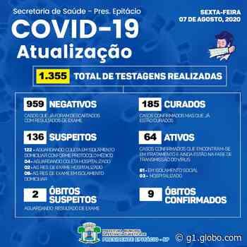 Casos de coronavírus confirmados na região de Presidente Prudente em 7 de agosto - G1