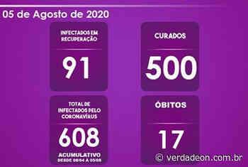 Morro Agudo é 1ª cidade da região a atingir 500 pessoas curadas da Covid-19 - Notícias de Franca e Região