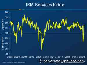 ISM: Non-Manufacturing Sector Growth Continues in July | ABA Banking Journal - ABA Banking Journal